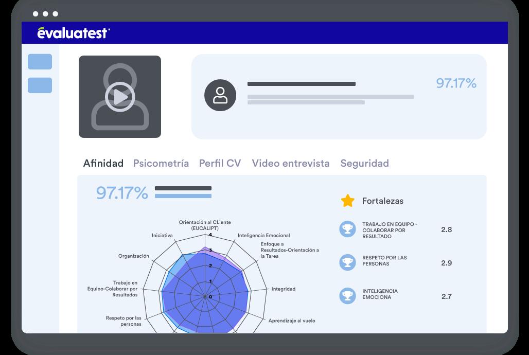 evaluatest-reporte-afinidad