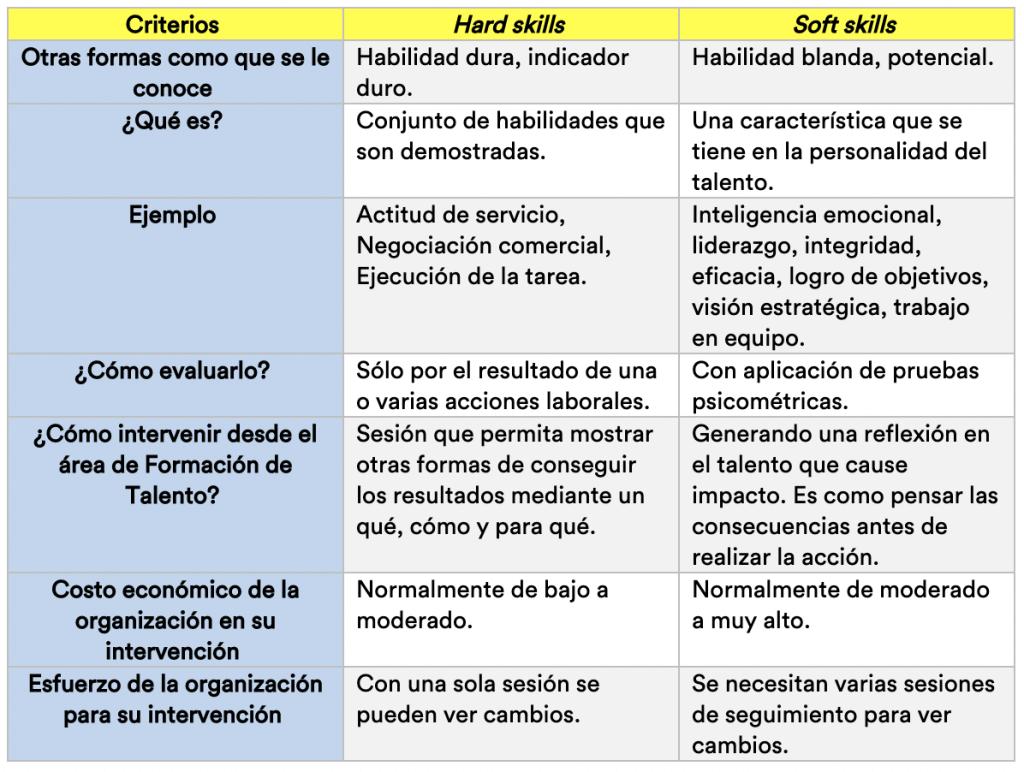 competencias-laborales-1