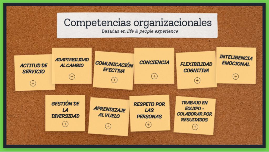 competencias-organizacionales-life-people-experience