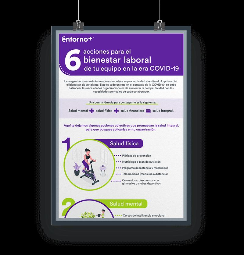6 acciones para el bienestar laboral de tu equipo